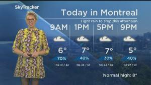 Global News Morning weather forecast: April 3, 2020