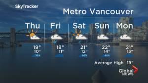 B.C. evening weather forecast: June 9 (02:02)
