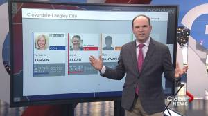 Canada election: B.C's Cloverdale – Langley City riding is one to watch (01:12)