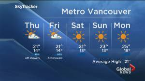 B.C. evening weather forecast: July 22