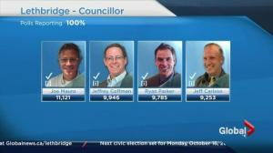 Decision Lethbridge: Full results in Mayoral and Councillor races