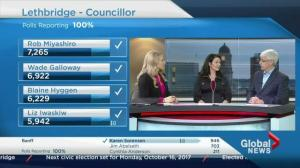 Decision Lethbridge: new look, old look council