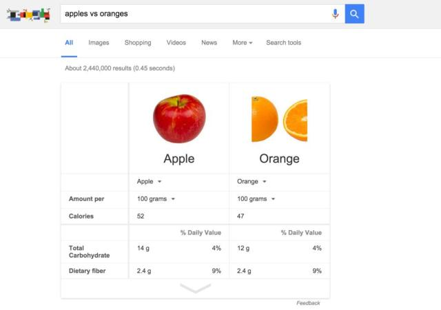 apples v oranges