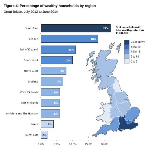 Regional distribution of wealth