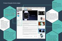 Grafic: Widget-ul de articole ObViz