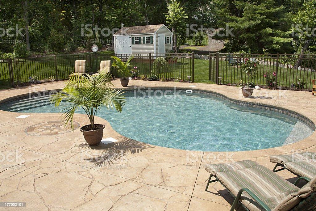 https www istockphoto com photos backyard pool fence