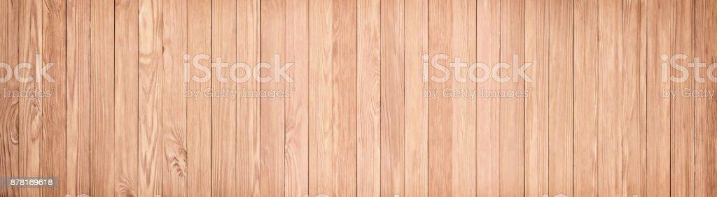 https www istockphoto com fr photo panorama de texture en bois clair fond d c3 a9cran gm878169618 244934081