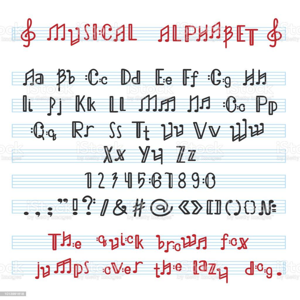 Ilustración de Alfabeto Abc Vector Musical Font Alfabético ...