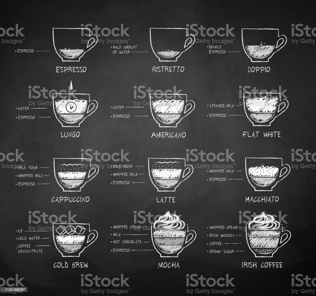 199 flat white coffee illustrations clip art istock