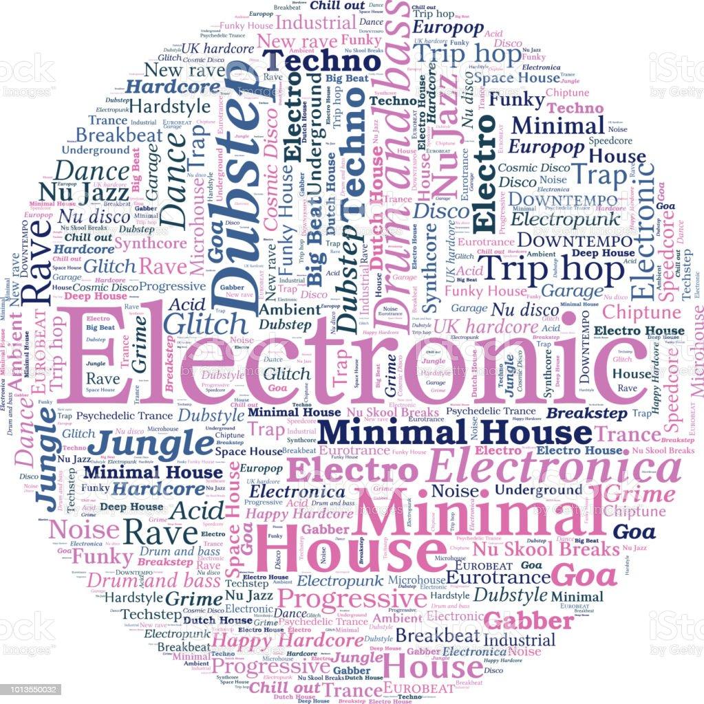 https www istockphoto com fr vectoriel cercle en forme de nuage de mot concept de musique c3 a9lectronique gm1013550032 272908234