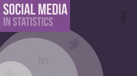 Infographie : Le monde des médias sociaux en statistiques