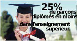 diplômes gratifiants gratification pourcentages