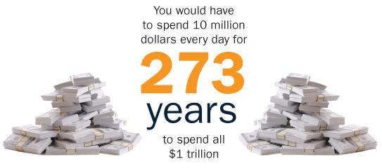 spend-1-trillion