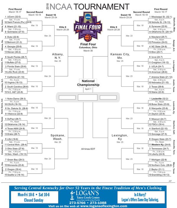 2018 NCAA Women's Basketball Tournament bracket ...