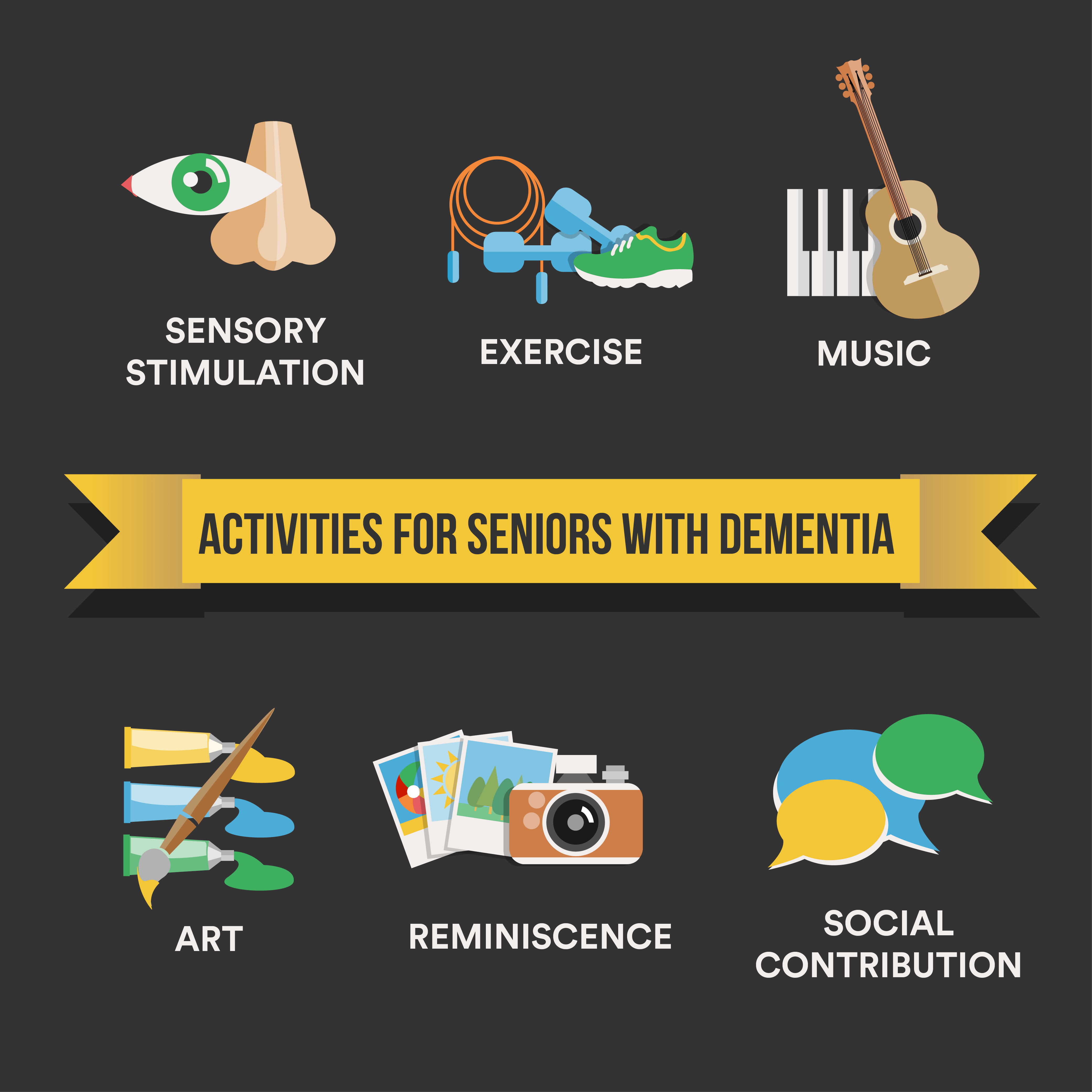 Dementia And Alzheimer S Activities