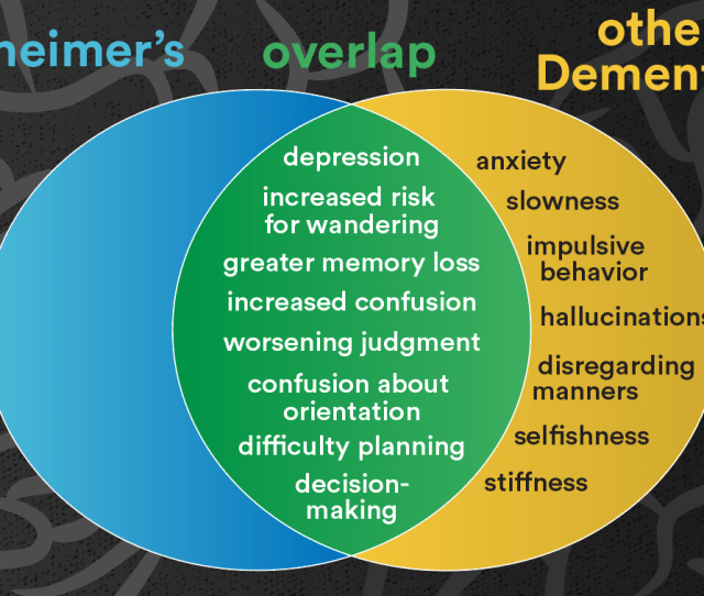 Middle Stage Symptoms Alzheimers Vs Dementia