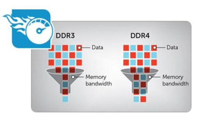 Ballistix Sport DDR4 memory