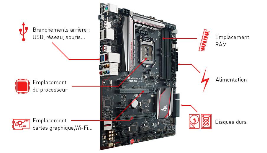Carte Mre Le Format Et Le Socket Composants Intgrs