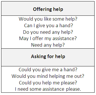 Asking Help Offering Help English Download Gambar Online
