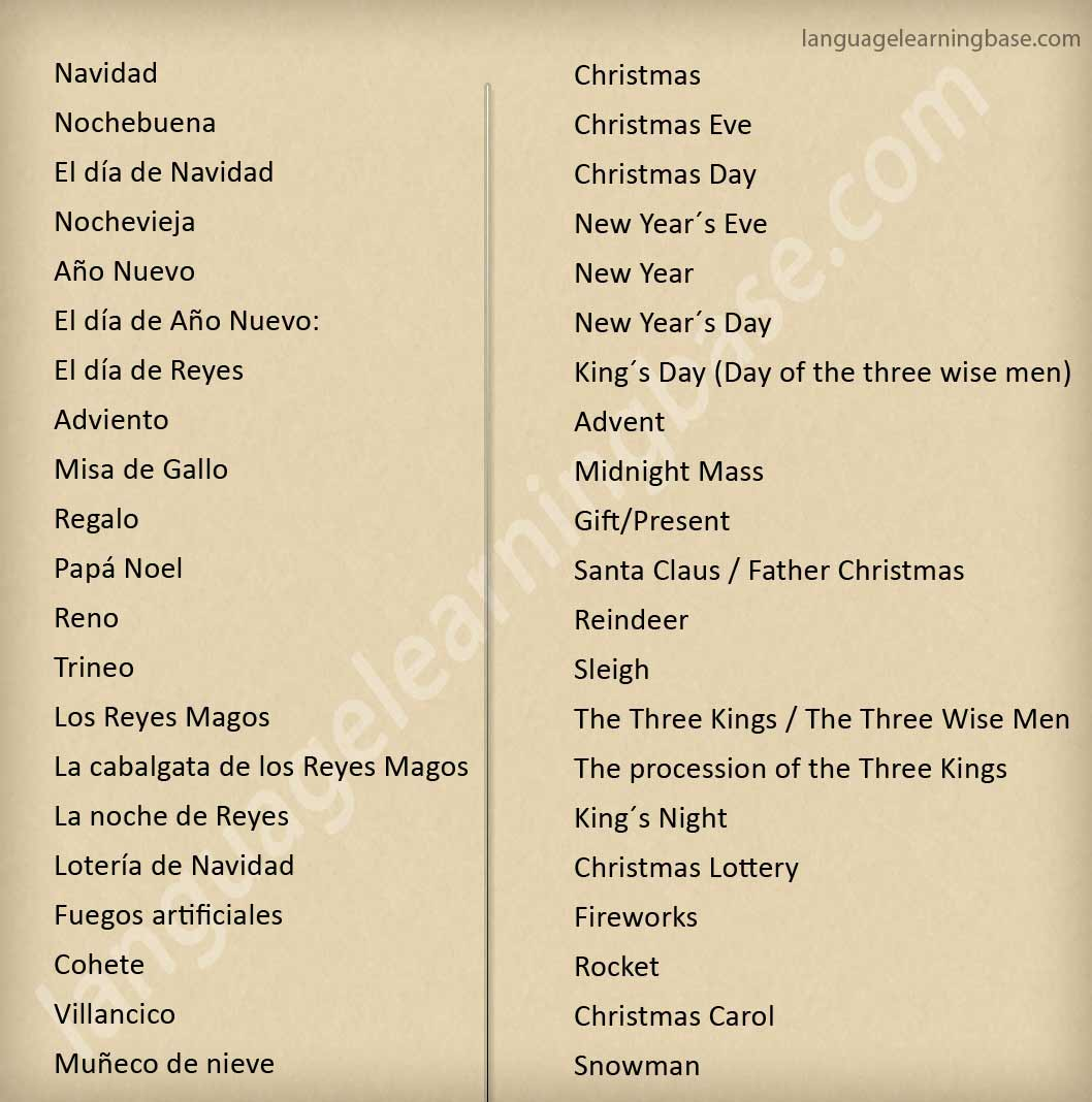 Learn Spanish Vocabulary For Christmas