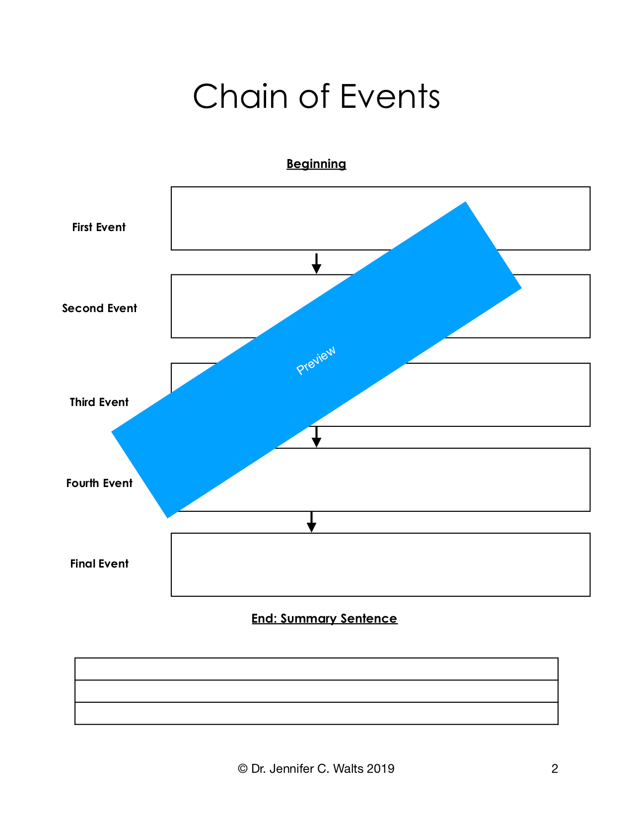 Building Comprehension Chain Of Events