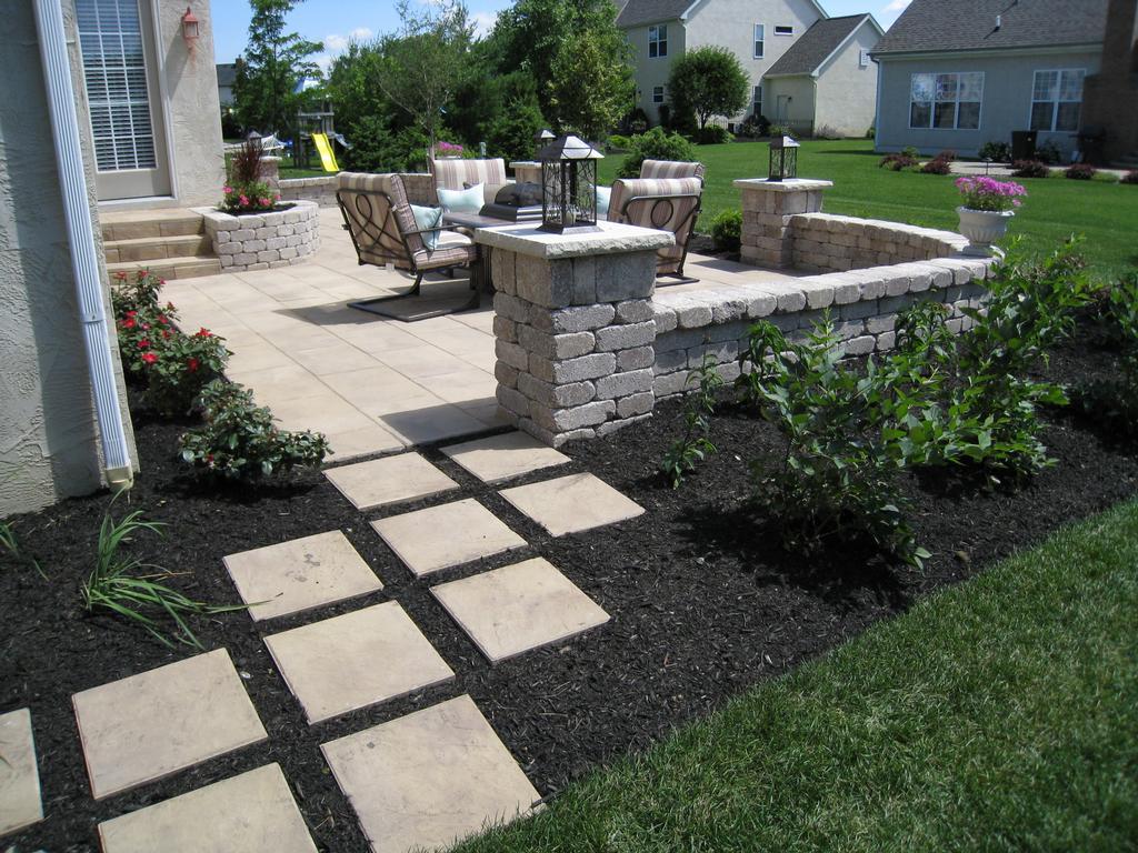 Best Garden Design Blogs