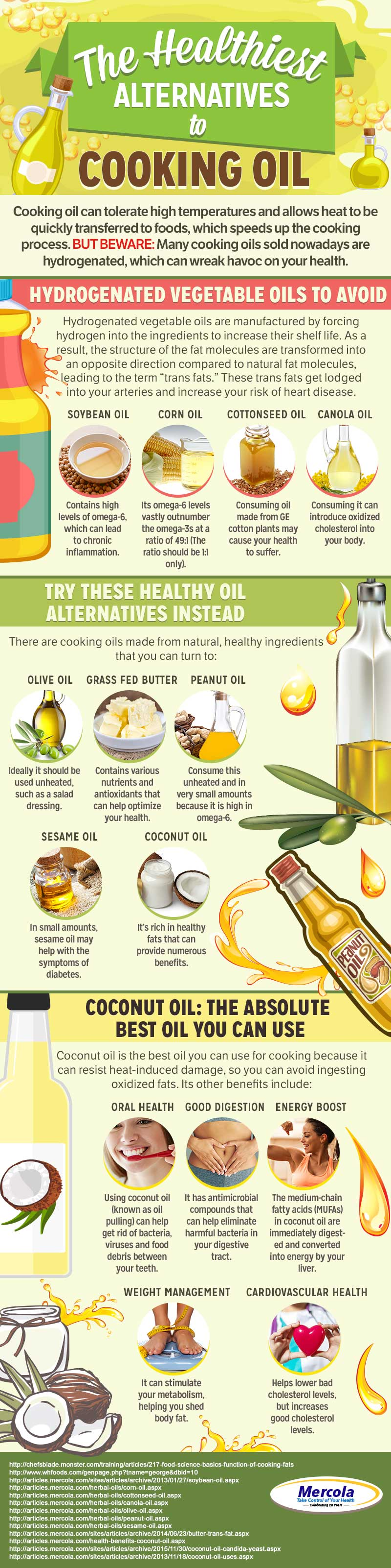 Healthiest Cooking Oil Infographic