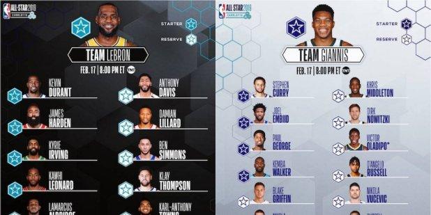 Quedan armados el Team LeBron y Team Giannis para el NBA All Star Game 2019