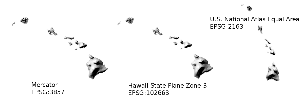 Hawaii in several projections