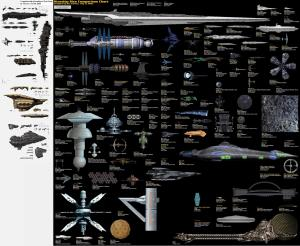 Starship Comparison Chart (With Eve) image