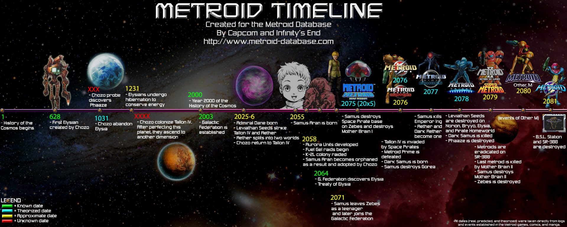 100 Em Super Metroid Forum Outer Space