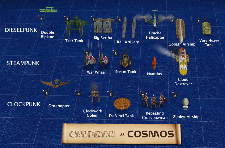 So can't comepletely devistate everyhthing. Caveman2Cosmos mod for Civilization IV: Beyond the Sword