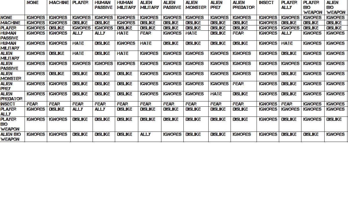 Class Chart Image