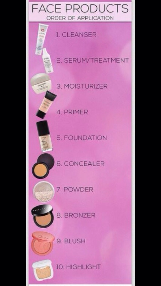 Order Of Face Products Musely