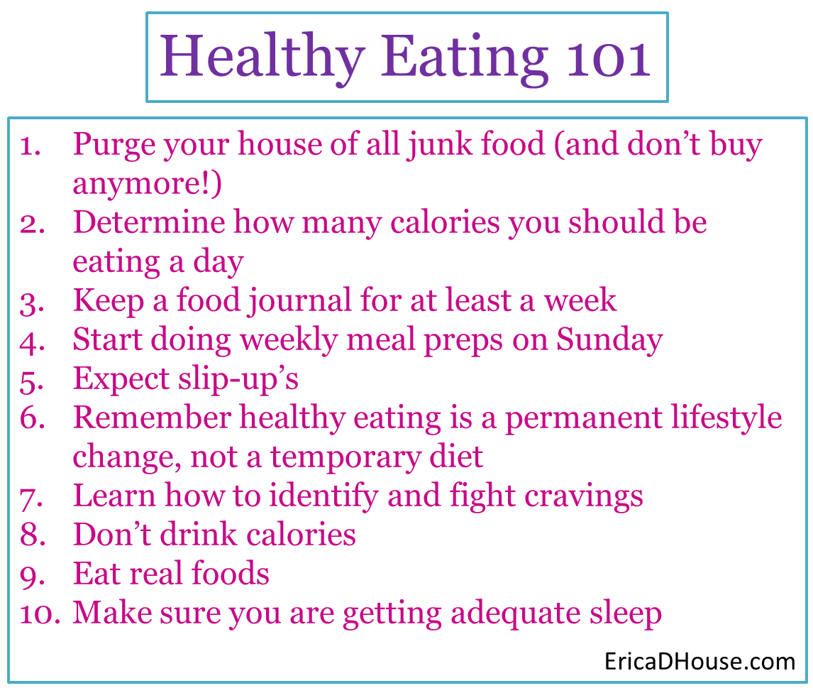 Essay Of Healthy Eating Habits