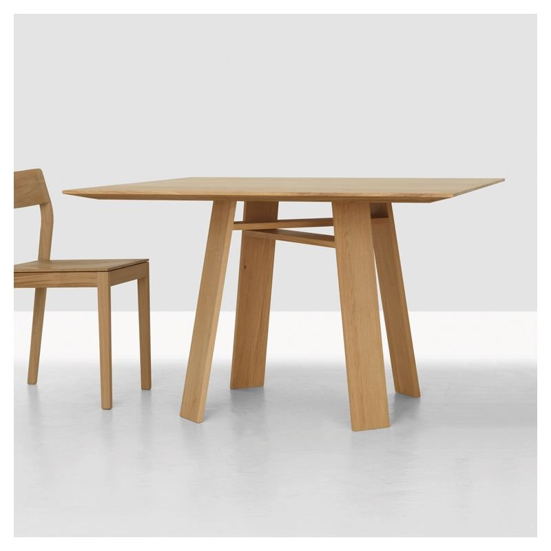 table carree bondt zeitraum