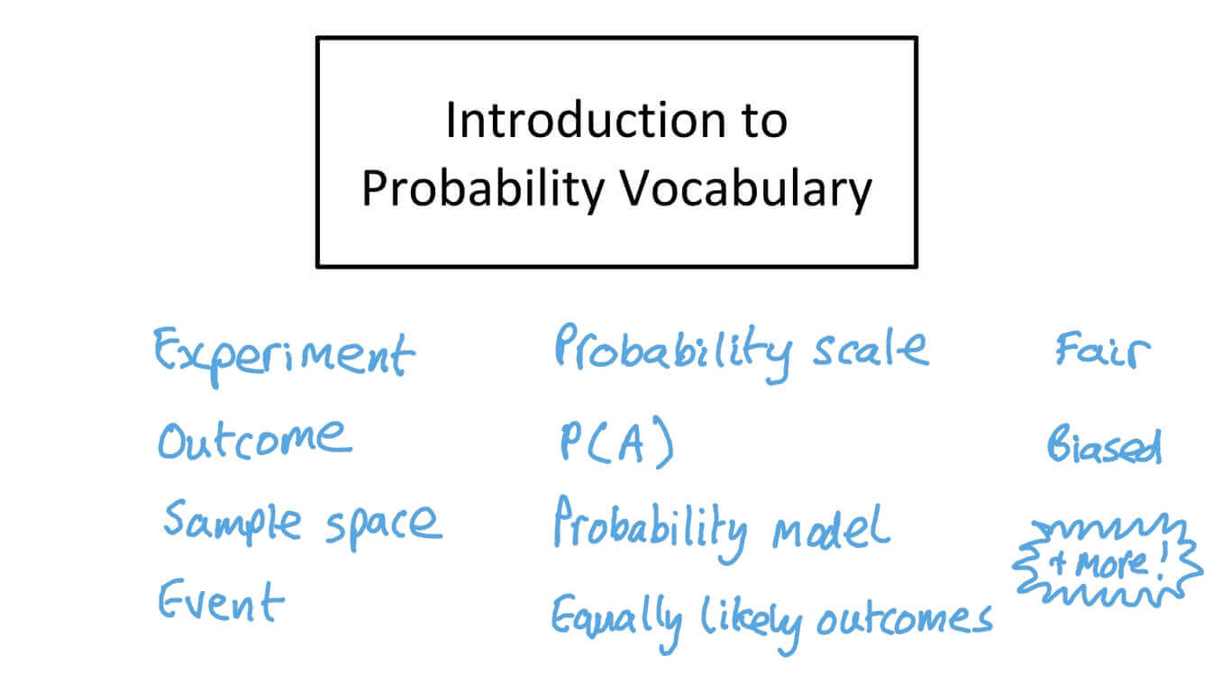 Video Introduction To Probability Vocabulary