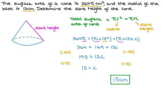 Finding the Slant Height of a Cone given Its Total Surface Area and Its  Base Radius