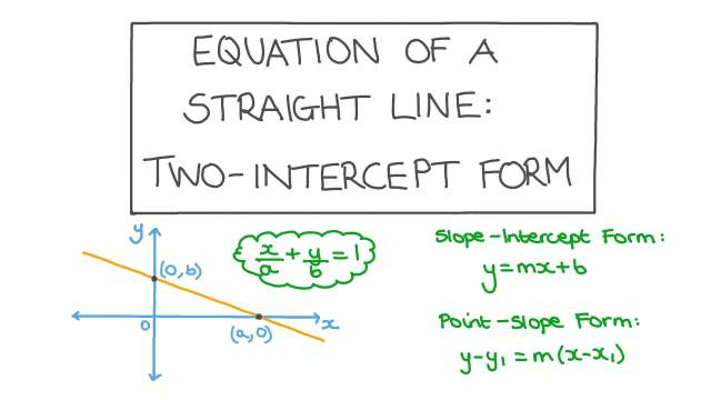 Equation of a Straight Line: Two-Intercept Form