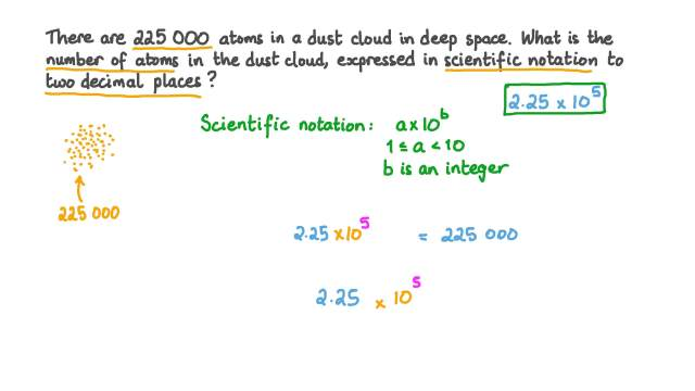 Expressing Numbers Using Scientific Notation