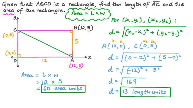 Finding the Area of a Rectangle Using the Distance between Two Points  Formula