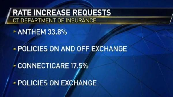 Public Hearings Discuss Proposed Health Insurance Rate ...