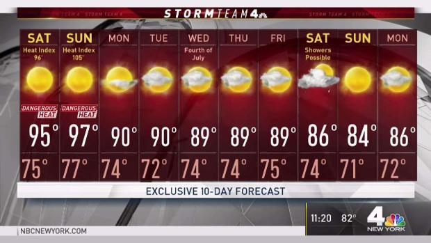 [NY] Forecast for Friday, June 29