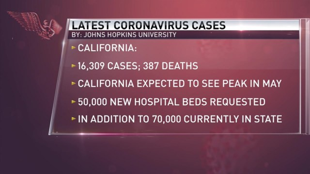 Coronavirus Pandemic: What You Need to Know for Evening of April 7 ...
