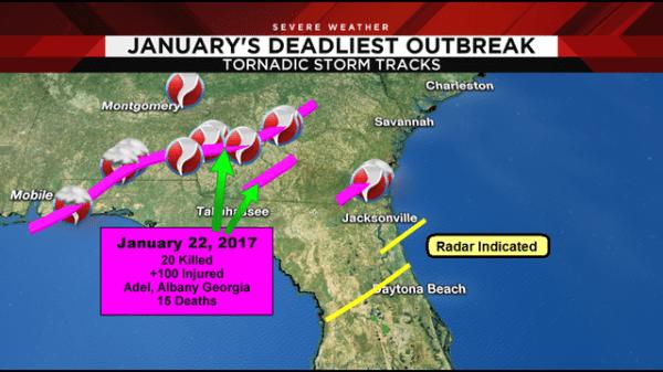 2nd Deadliest January tornado outbreak