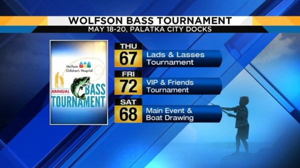 28th Annual Wolfson Childrens Hospital Bass Tournament ...