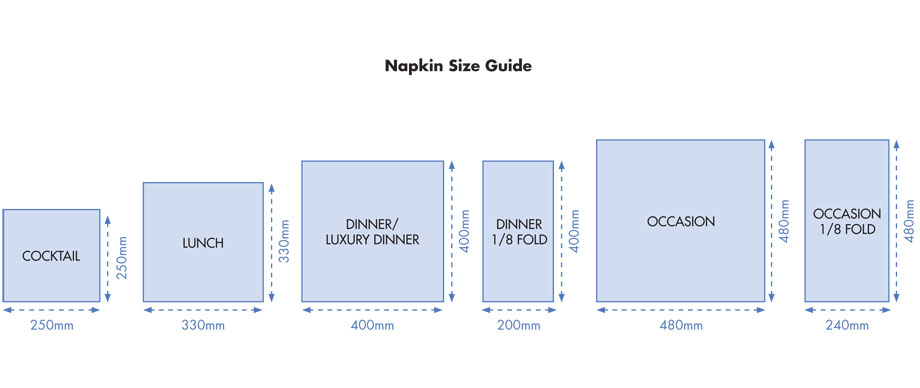Cutlery Size Guide