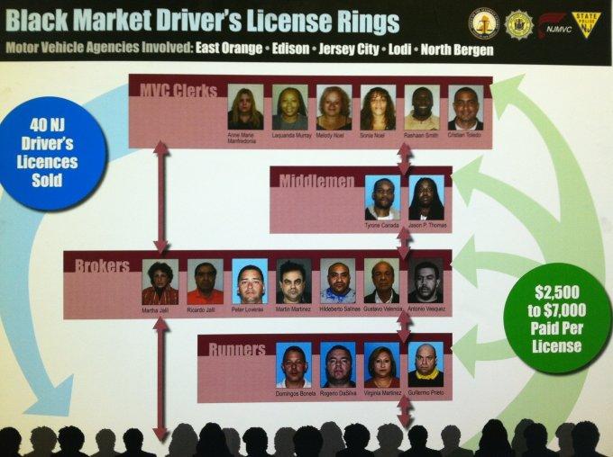 Nj motor vehicle agency license renewal for Nj motor vehicle commission vehicle inspection station secaucus nj