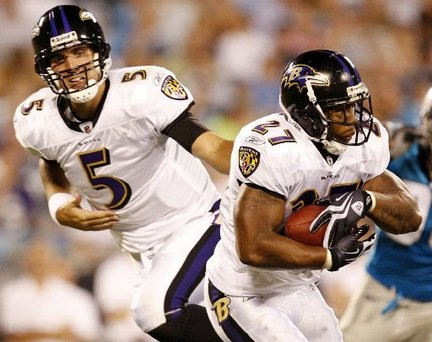 Ray Rice-Joe Flacco