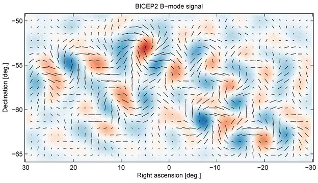 This image released Monday by Harvard-led researchers represents the gravitational waves in the Cosmic Microwave Background in the microsecond after the Big Bang.